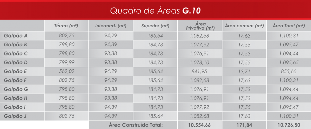 quadro-de-Area-g10